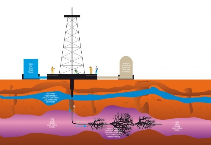 Maryland House Overwhelmingly Votes to Ban Fracking