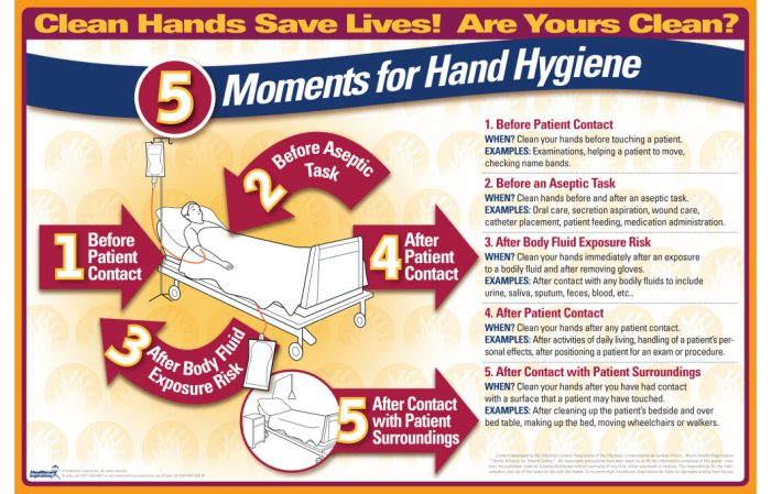 5-Moments-for-Hand-Hygiene-Inpatient-Poster-main