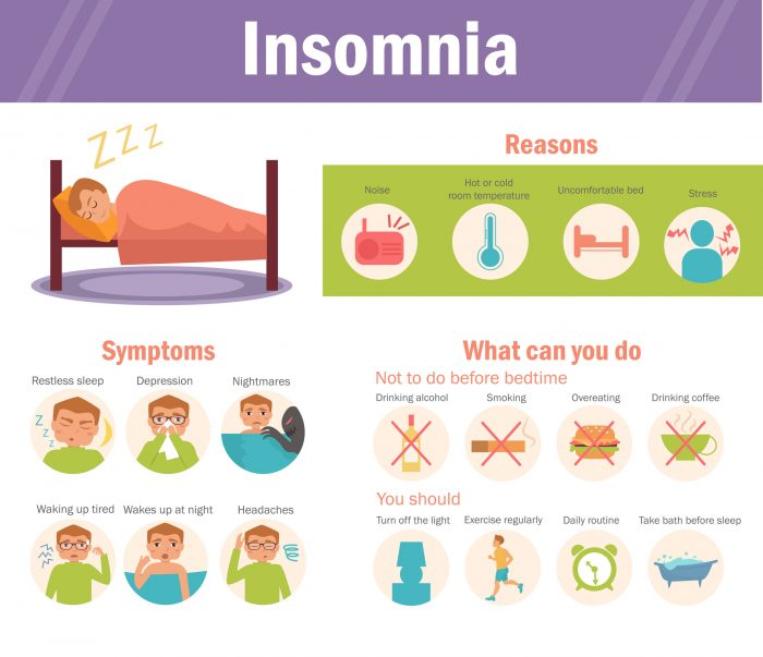 Study: Treating Insomnia Could Reduce Heart Attack And Stroke