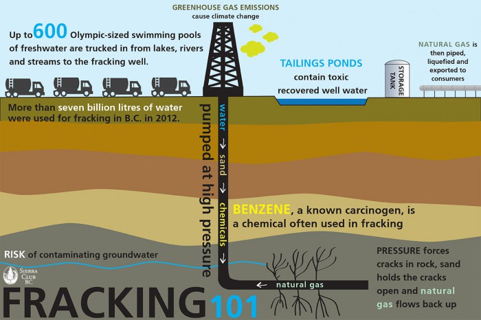 Fracking-infographic_web