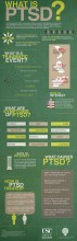 Infographic: Post Traumatic Stress Disorder (PTSD)