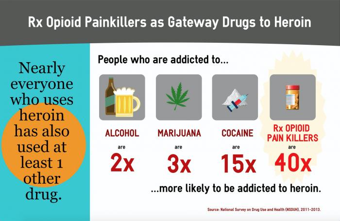 Mental Health and Drug Abuse  DrugAbusecom