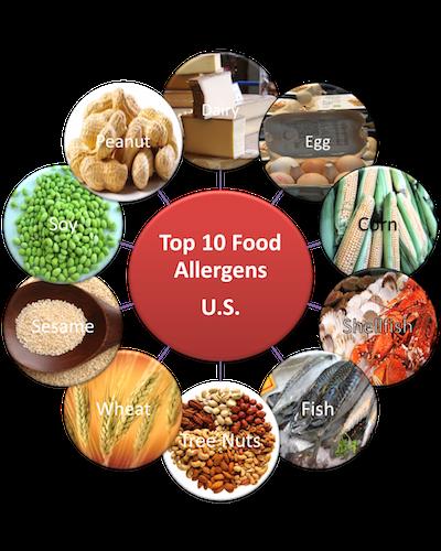 Top-10-Food-Allergens-US