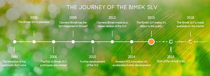 article-bimek-slv-timeline-705