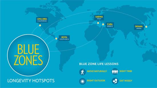 blue_zones