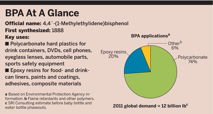 a study on bisphenol a bpa and its harmful effects Your bpa-free water bottle may contain another harmful  bpa—because of products advertising its absence, like bpa-free  up the effects of.