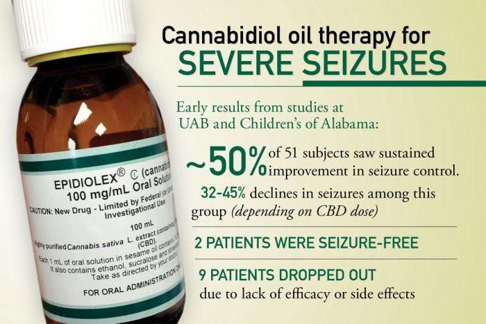Marijuana-Based Drug Nears Approval for Childhood Epilepsy