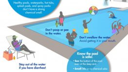 Watch Out: Thousands of Pools Close Due to Health Violations