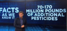 Dr. Oz to Speak Under Pressure on GMOs as Doctors Move to Have Him Resign