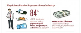 Big Pharma Spent $27 Billion Marketing to Doctors in 2012...Here's More