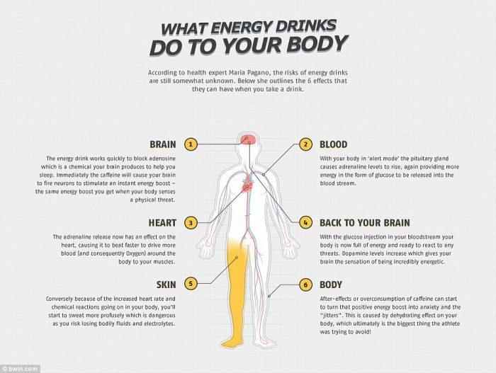 Energy Drink Health Risks Mayo Clinic