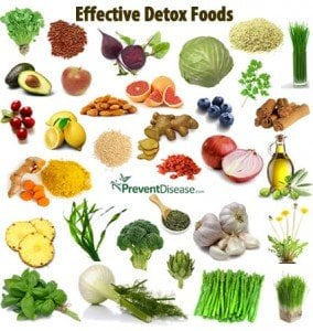 Foods That Are Good For Your Lungs