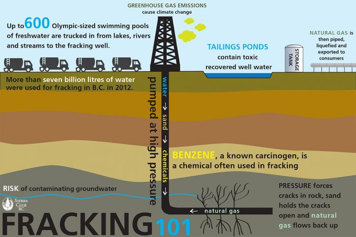 Fracking Giant Sues Citizen For Speaking Out Against Fracking