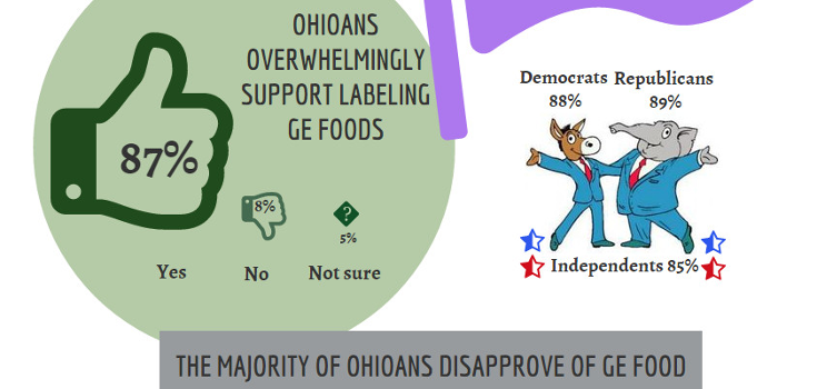 gmo_label_ohio_graphic_735_350