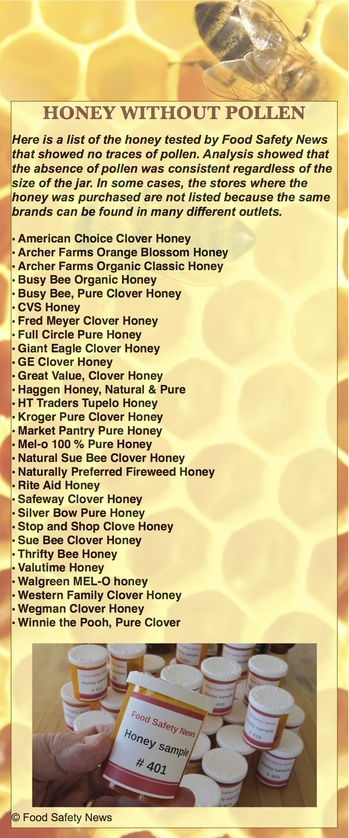 honey-without-pollen-food-safety-news1-thumb-350x838-11588
