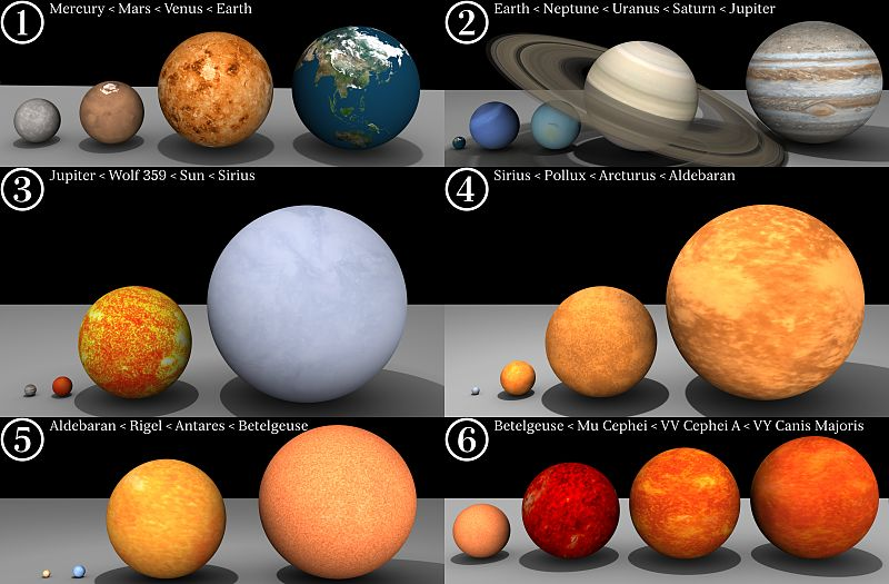 how-small-earth-is