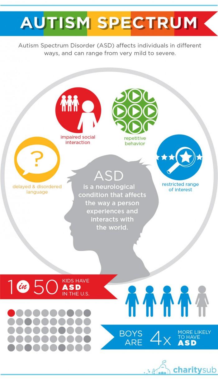 image-28-Autism_Infographic