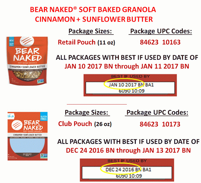 image-bear-naked-sunflower-seed-recall