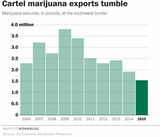 image-marijuana-exports-drug-cartel