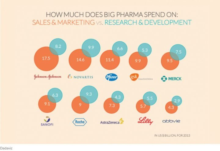 image-pharma-money-marketing