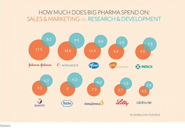image-pharma-money-marketing