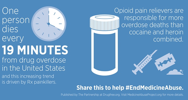 Prescriptions Drugs Now the Leading Cause Of Death By Overdose