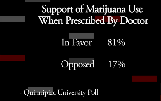 marijuana Iowa poll