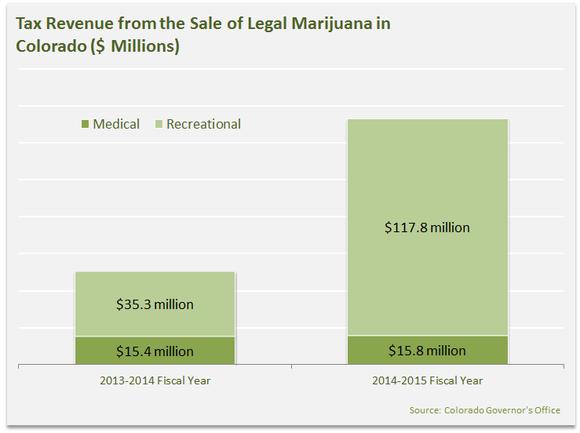 marijuana_large_02212014