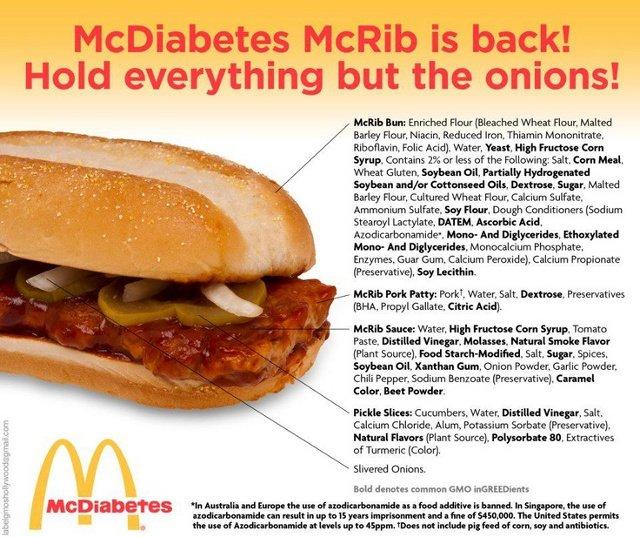 mcdonalds_mcrib_infographic_Crop