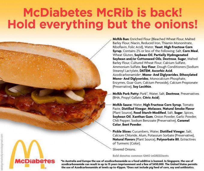 mcribingredients
