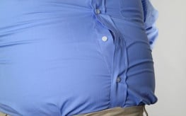 Obesity Rates in all US States