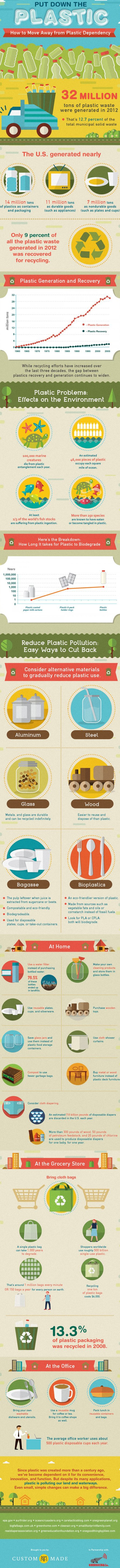 plastic_infographic_scale_size4