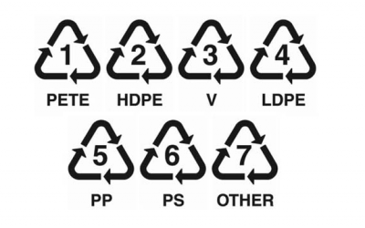 recycle numbers at bottom of bottles