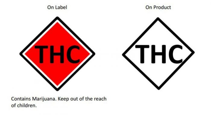 are labels enough