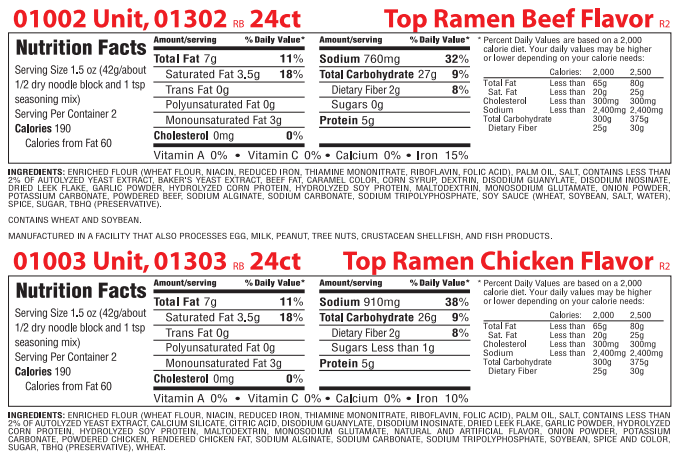 Whole Foods Chicken Teriyaki Nutrition Facts