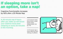 Infographic | Why You Need More Sleep