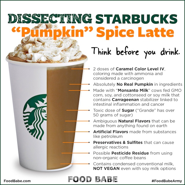 9 Reasons to Avoid Starbucks' Fake Pumpkin Latte
