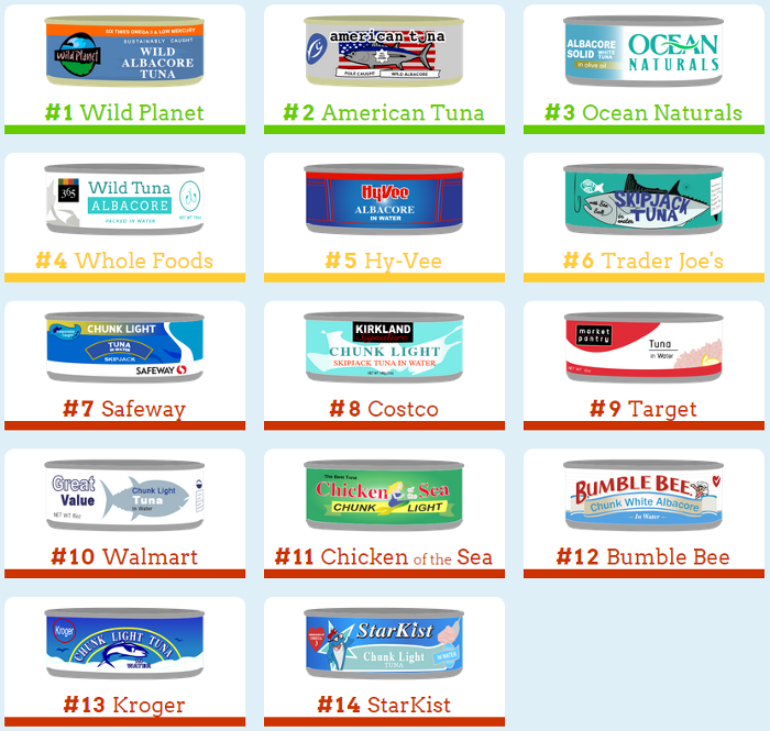 tuna_cans_shopping_guide_700
