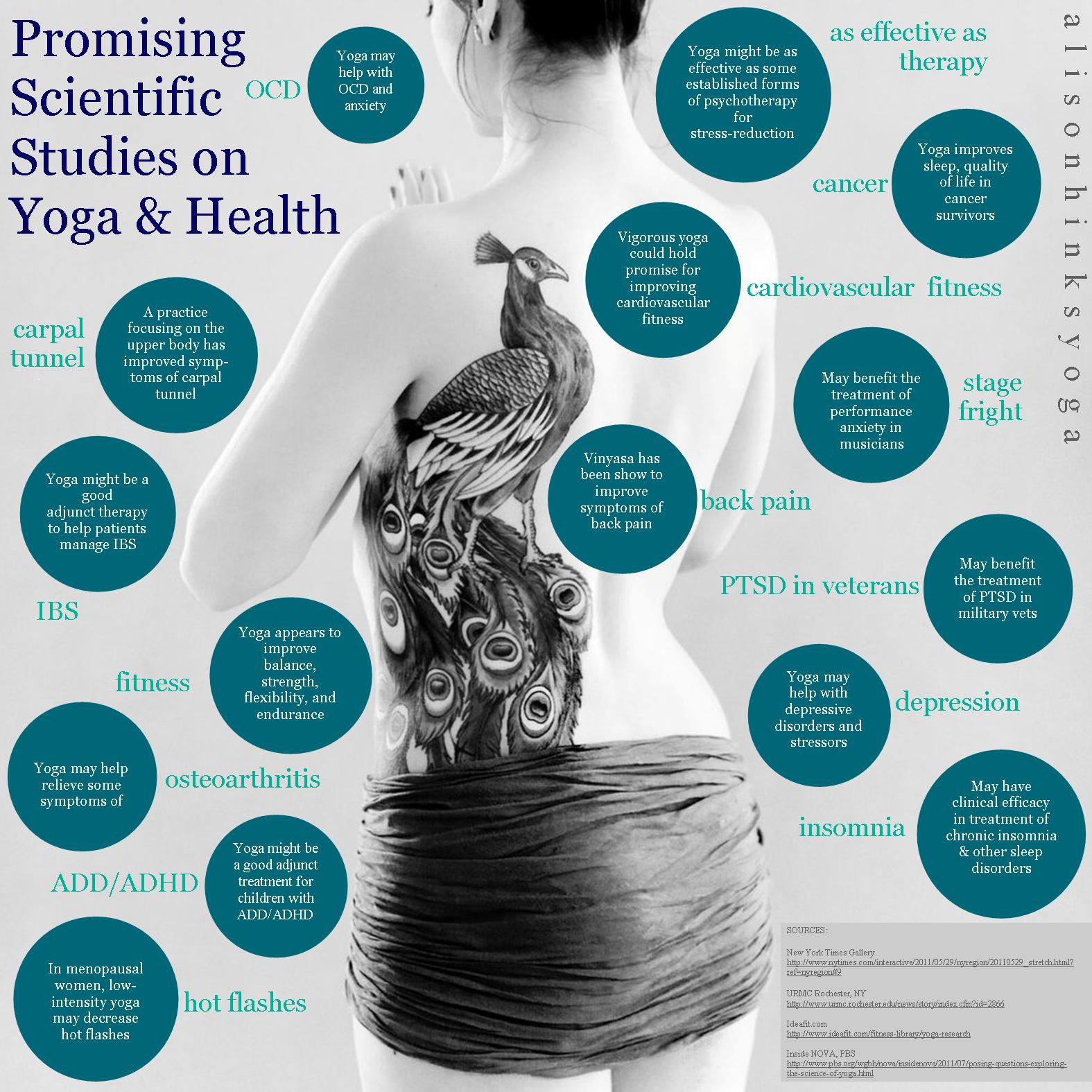 really amazing health benefits of yoga natural society the parasympathetic nervous system takes over in yoga