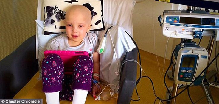 6-Year-Old British Girl with Cancer in Remission After Experimental Treatment