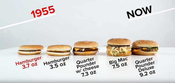 Fast Food Has Gotten LESS Healthy Over the Past 30 Years
