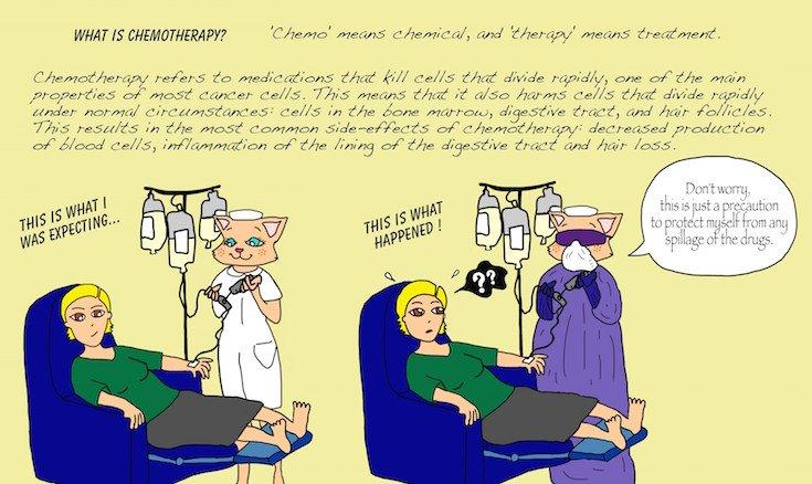 29-chemotherapy-e1393378064239