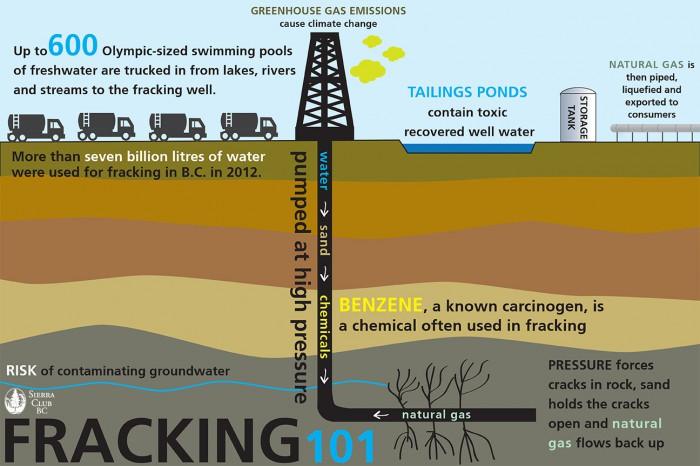 Fracking-infographic_web