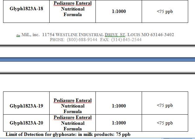 Pediasure_Glyphosate_results_to_20_4