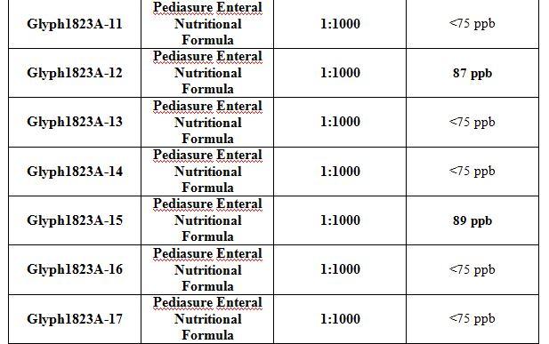 Pediasure_results_to_17_3