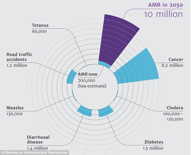 anti_resistance_chart_1