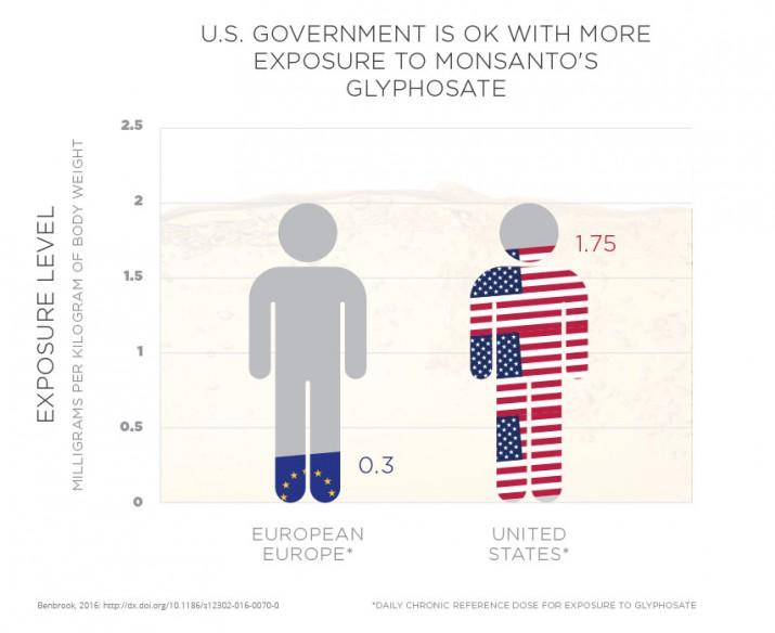 article-GlyChart_US_EU
