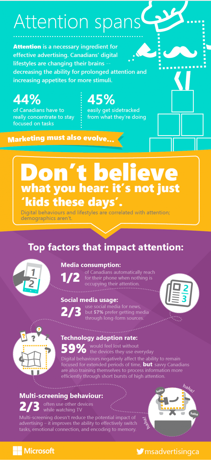 attention_span_infographic_microsoft