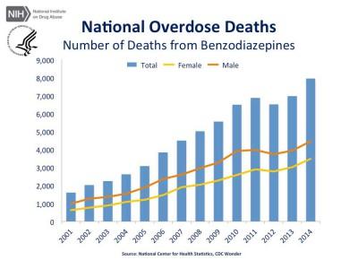 cdc-us-overdose-deaths-2014_jr-3