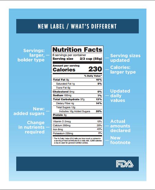 image-food-nutrition-label-fda